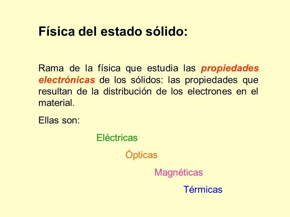 Física del estado sólido: