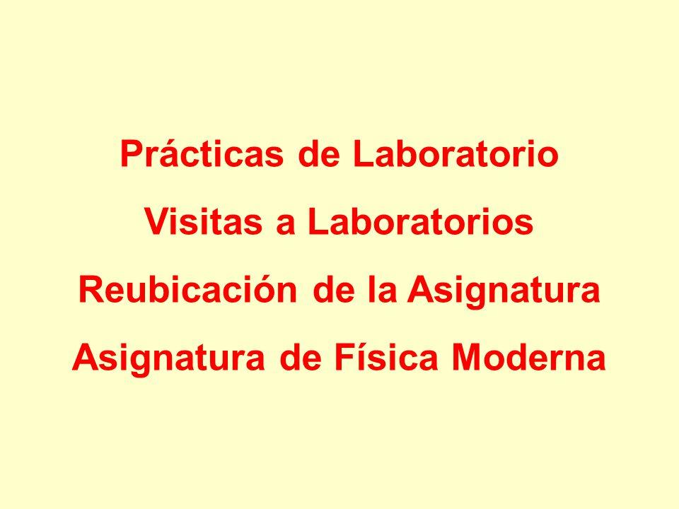 Prácticas de Laboratorio Visitas a Laboratorios
