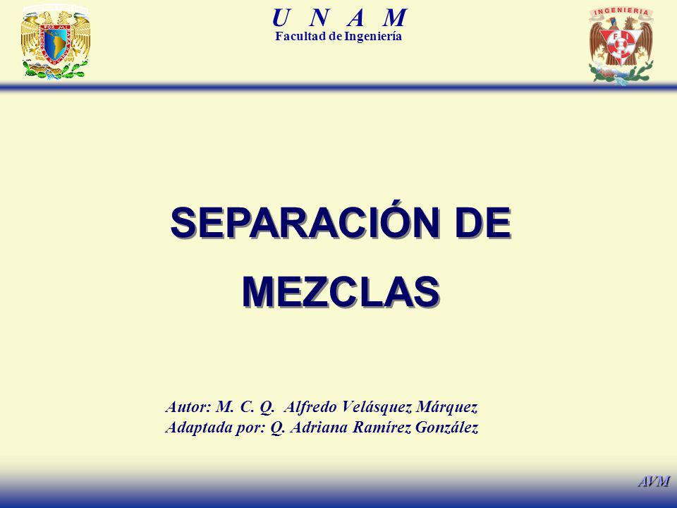SEPARACIÓN DE MEZCLAS Autor: M. C. Q. Alfredo Velásquez Márquez