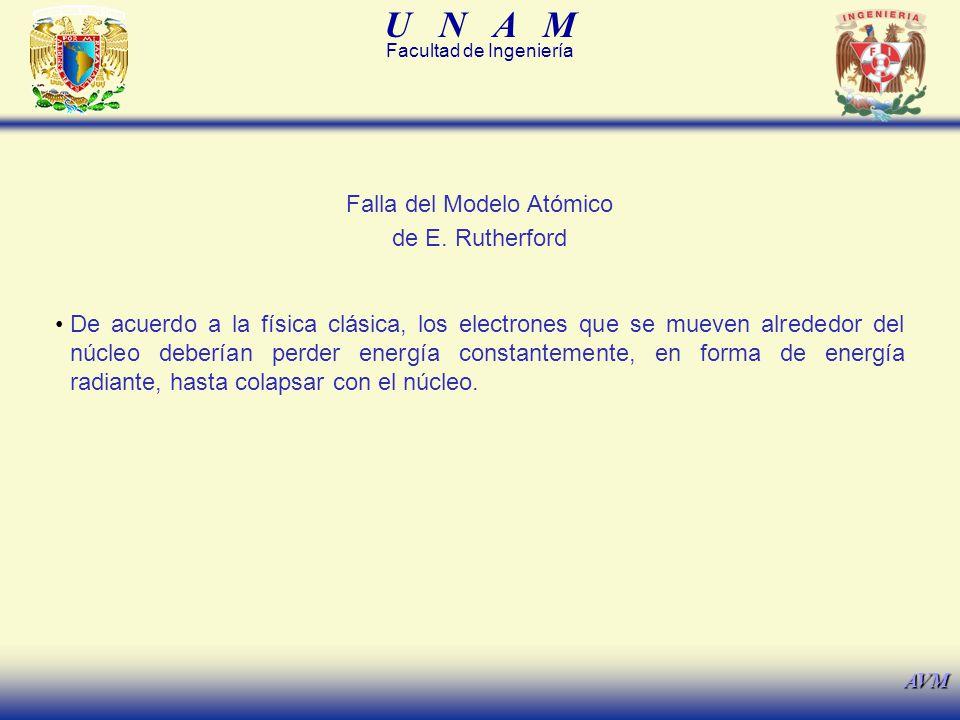 Falla del Modelo Atómico