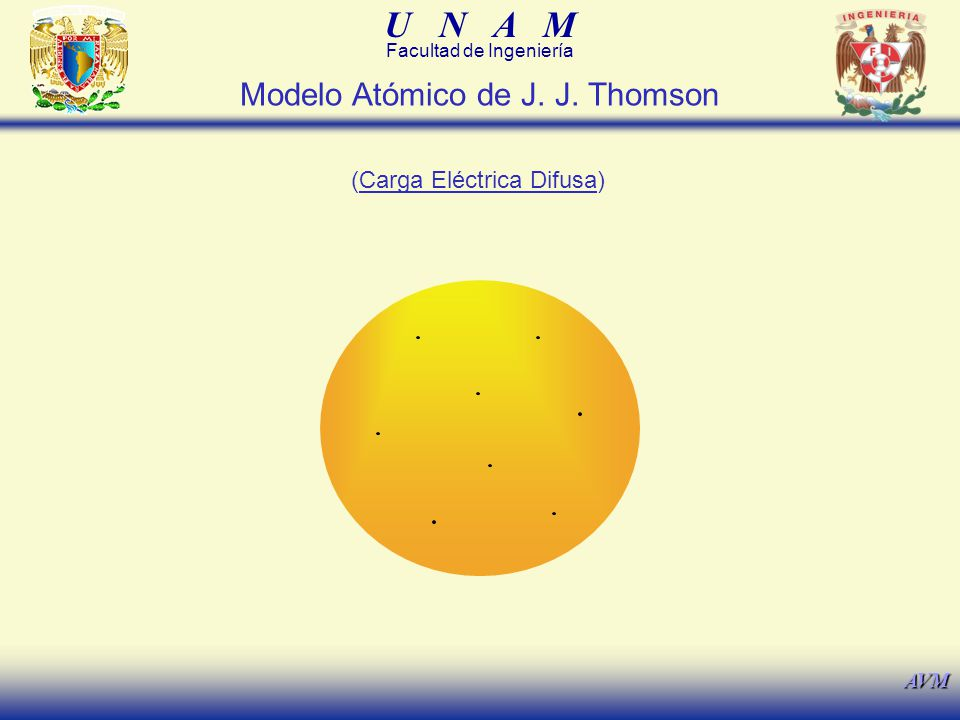 Modelo Atómico de J. J. Thomson