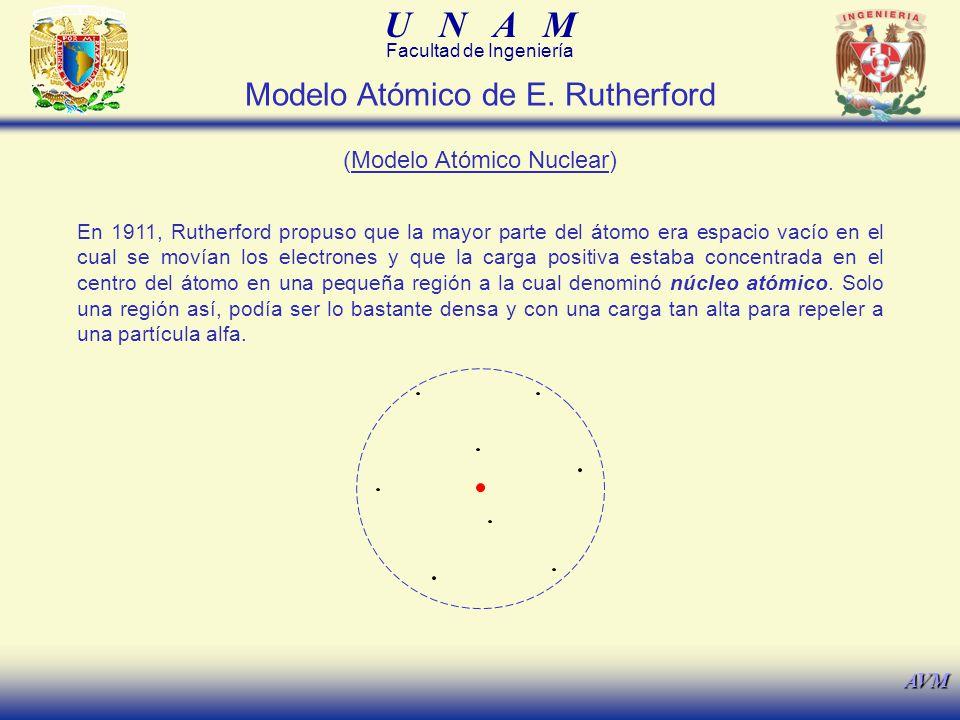 Modelo Atómico de E. Rutherford