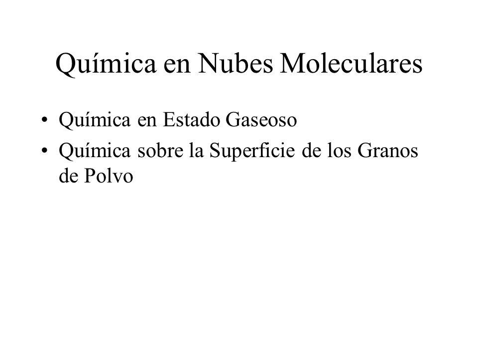 Química en Nubes Moleculares