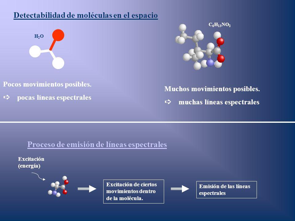 Detectabilidad de moléculas en el espacio