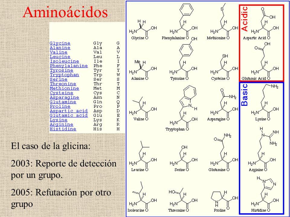 Aminoácidos El caso de la glicina: