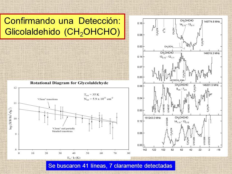 Confirmando una Detección: Glicolaldehido (CH2OHCHO)
