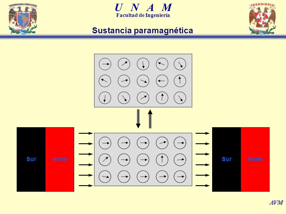 Sustancia paramagnética