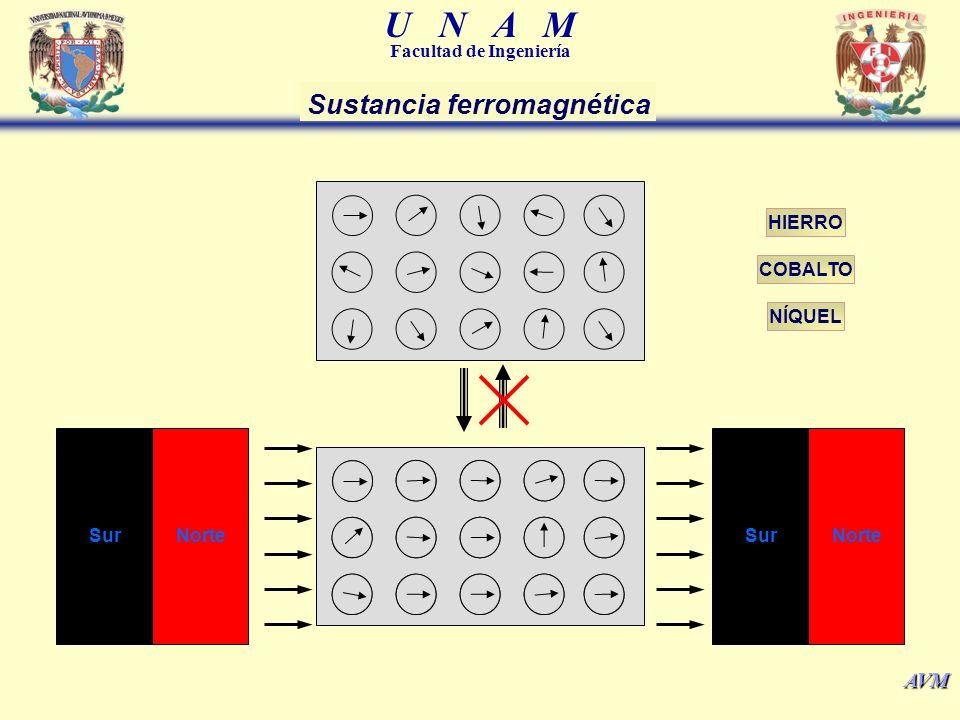 Sustancia paramagnética Sustancia ferromagnética