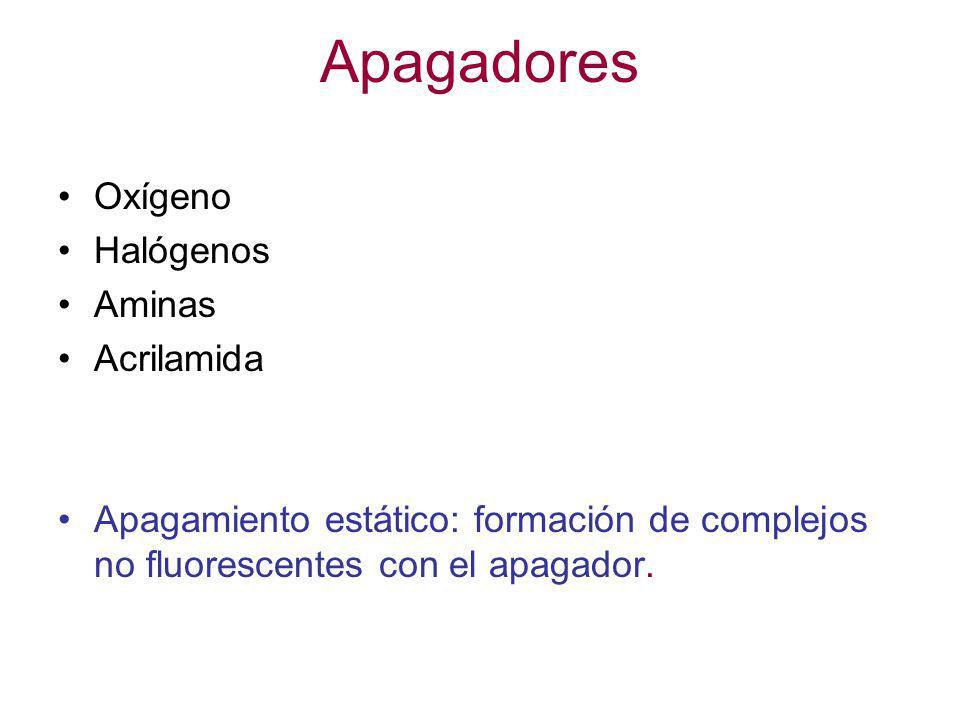Apagadores Oxígeno Halógenos Aminas Acrilamida