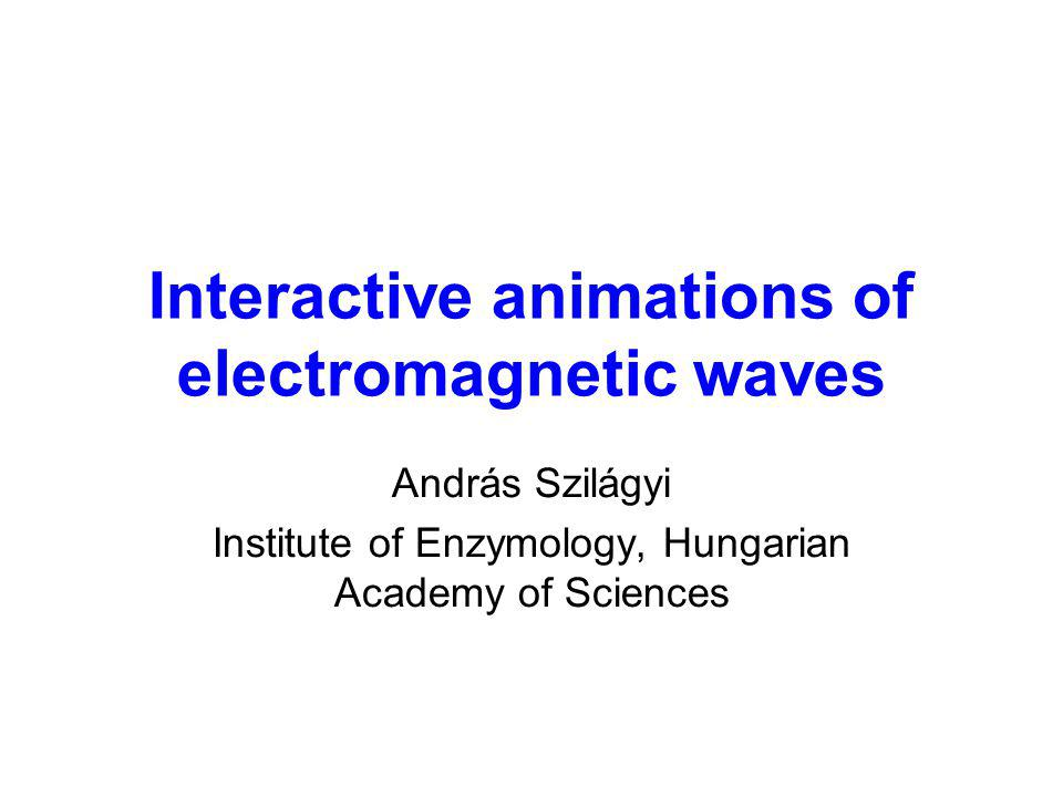 Interactive animations of electromagnetic waves