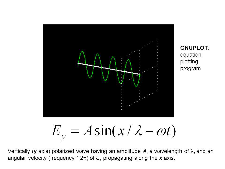 GNUPLOT: equation plotting program