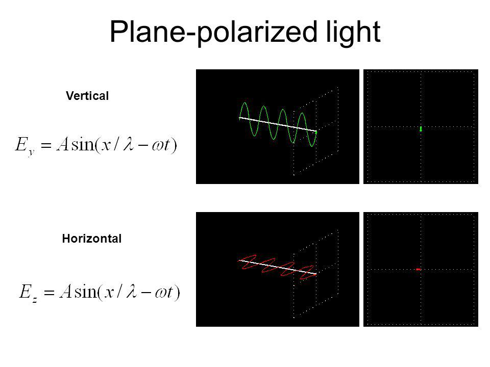 Plane-polarized light