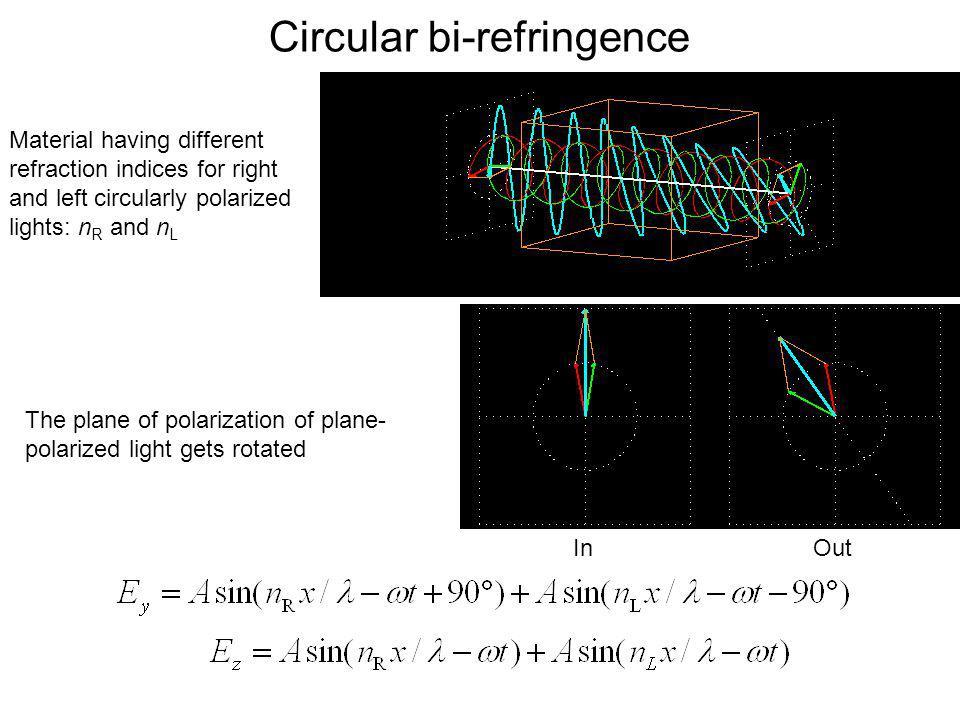 Circular bi-refringence