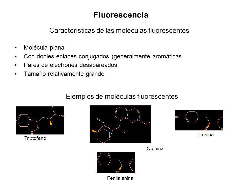 Fluorescencia Características de las moléculas fluorescentes