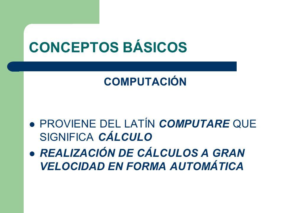 CONCEPTOS BÁSICOS COMPUTACIÓN