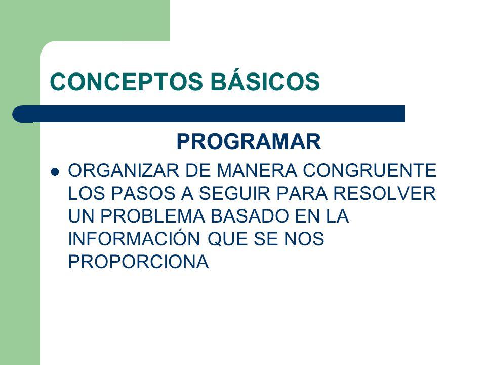 CONCEPTOS BÁSICOS PROGRAMAR