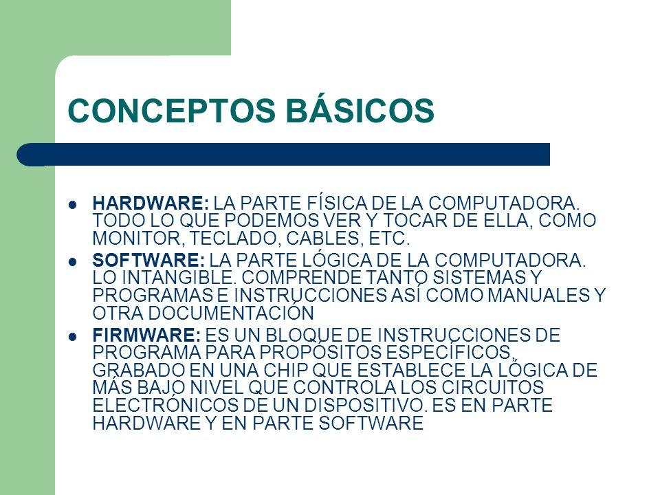CONCEPTOS BÁSICOS HARDWARE: LA PARTE FÍSICA DE LA COMPUTADORA. TODO LO QUE PODEMOS VER Y TOCAR DE ELLA, COMO MONITOR, TECLADO, CABLES, ETC.