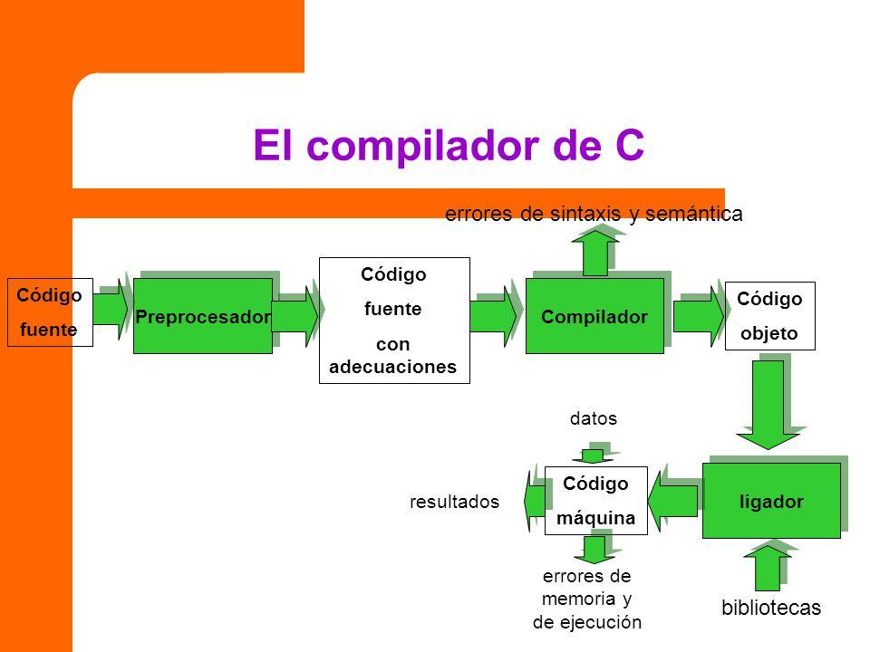 El compilador de C errores de sintaxis y semántica bibliotecas Código