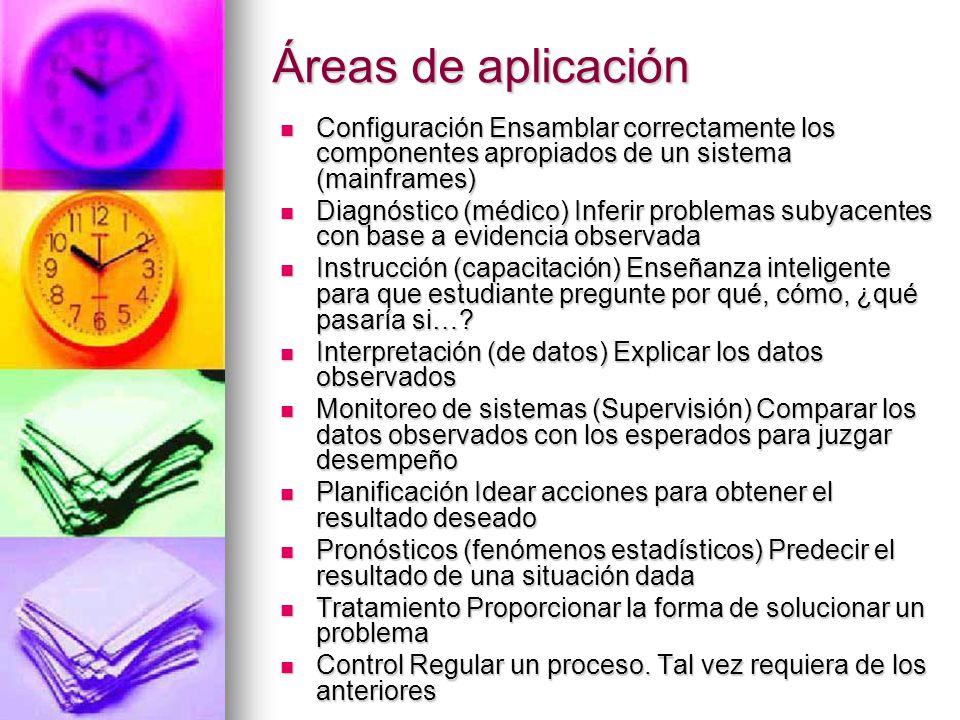 Áreas de aplicación Configuración Ensamblar correctamente los componentes apropiados de un sistema (mainframes)