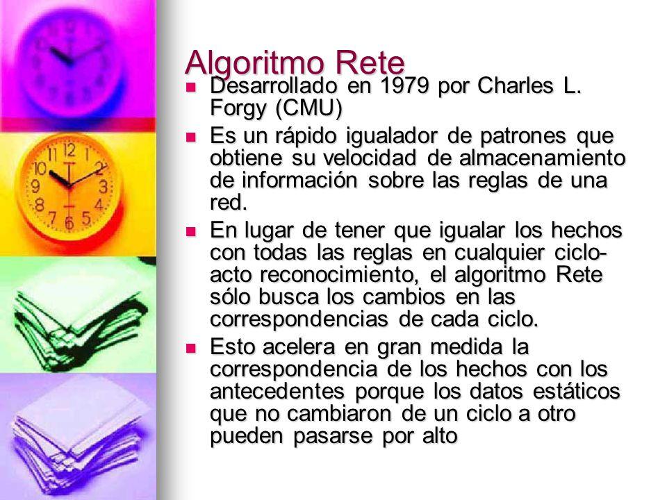 Algoritmo Rete Desarrollado en 1979 por Charles L. Forgy (CMU)