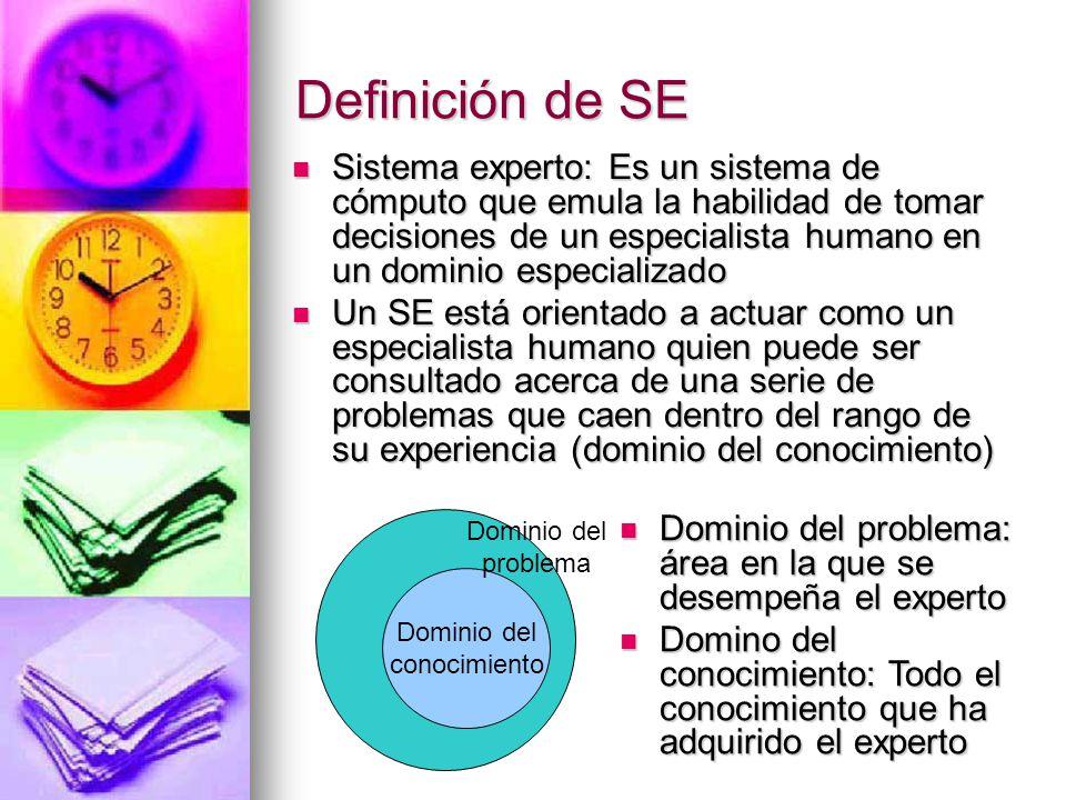 Definición de SE