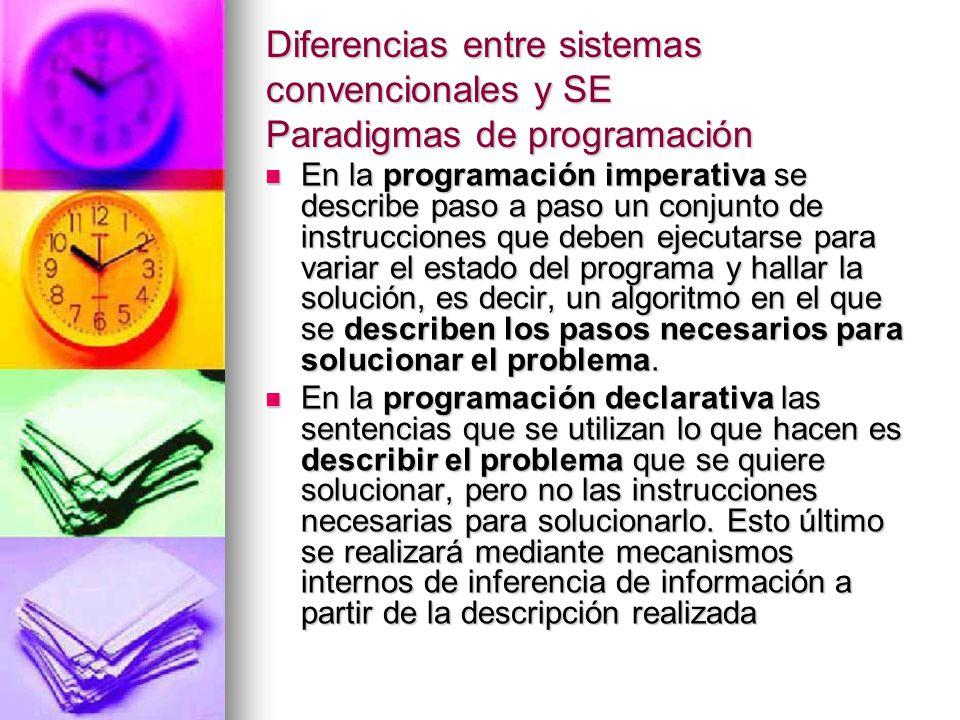 Diferencias entre sistemas convencionales y SE Paradigmas de programación