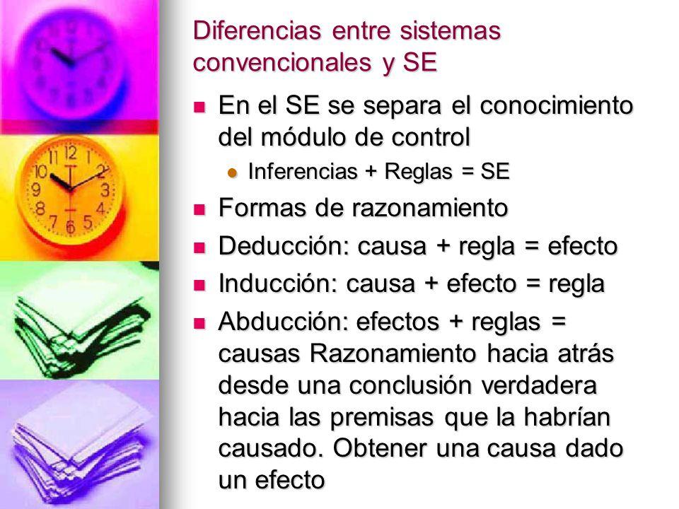 Diferencias entre sistemas convencionales y SE