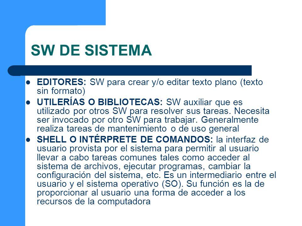 SW DE SISTEMA EDITORES: SW para crear y/o editar texto plano (texto sin formato)