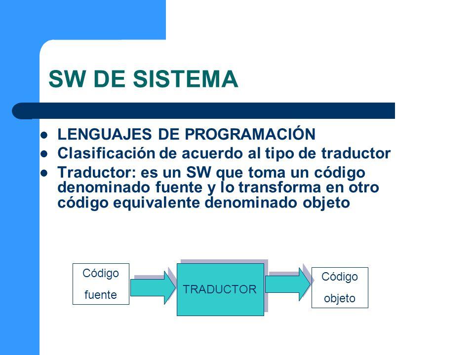SW DE SISTEMA LENGUAJES DE PROGRAMACIÓN