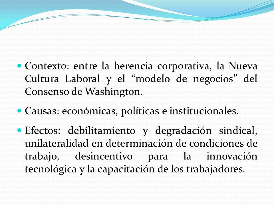 Contexto: entre la herencia corporativa, la Nueva Cultura Laboral y el modelo de negocios del Consenso de Washington.