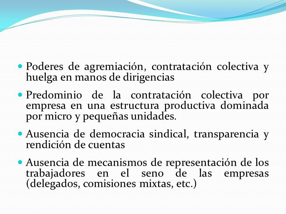 Poderes de agremiación, contratación colectiva y huelga en manos de dirigencias