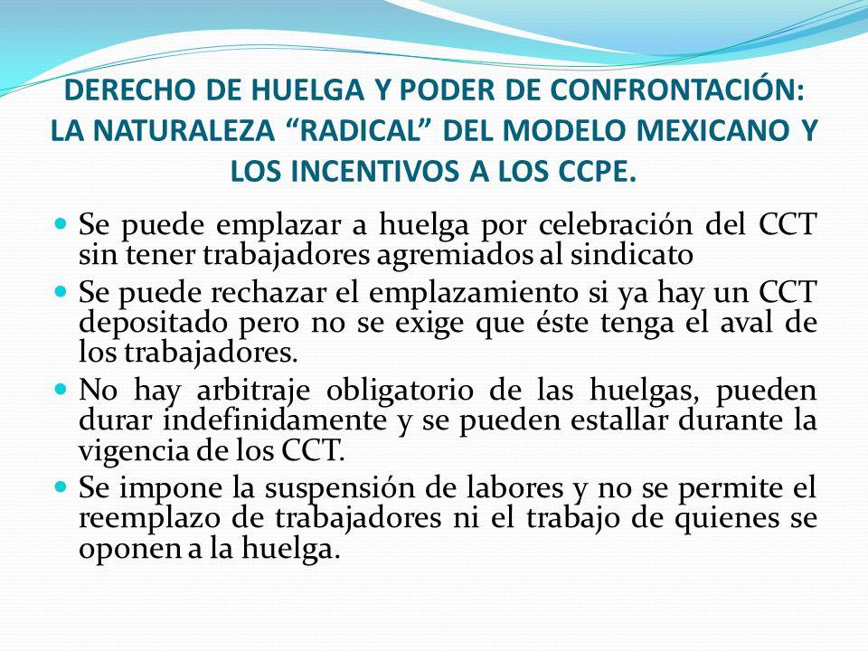 DERECHO DE HUELGA Y PODER DE CONFRONTACIÓN: LA NATURALEZA RADICAL DEL MODELO MEXICANO Y LOS INCENTIVOS A LOS CCPE.