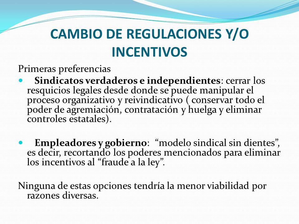 CAMBIO DE REGULACIONES Y/O INCENTIVOS