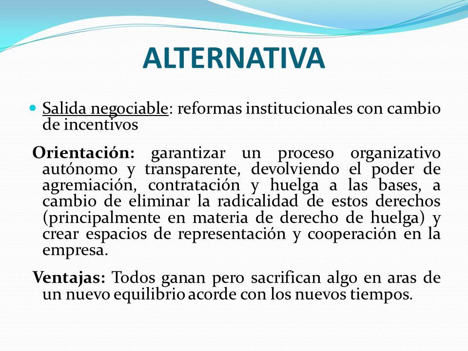 ALTERNATIVA Salida negociable: reformas institucionales con cambio de incentivos.