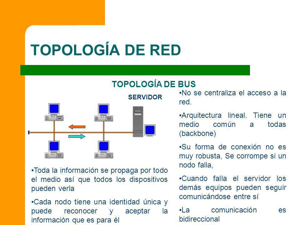 TOPOLOGÍA DE RED TOPOLOGÍA DE BUS No se centraliza el acceso a la red.