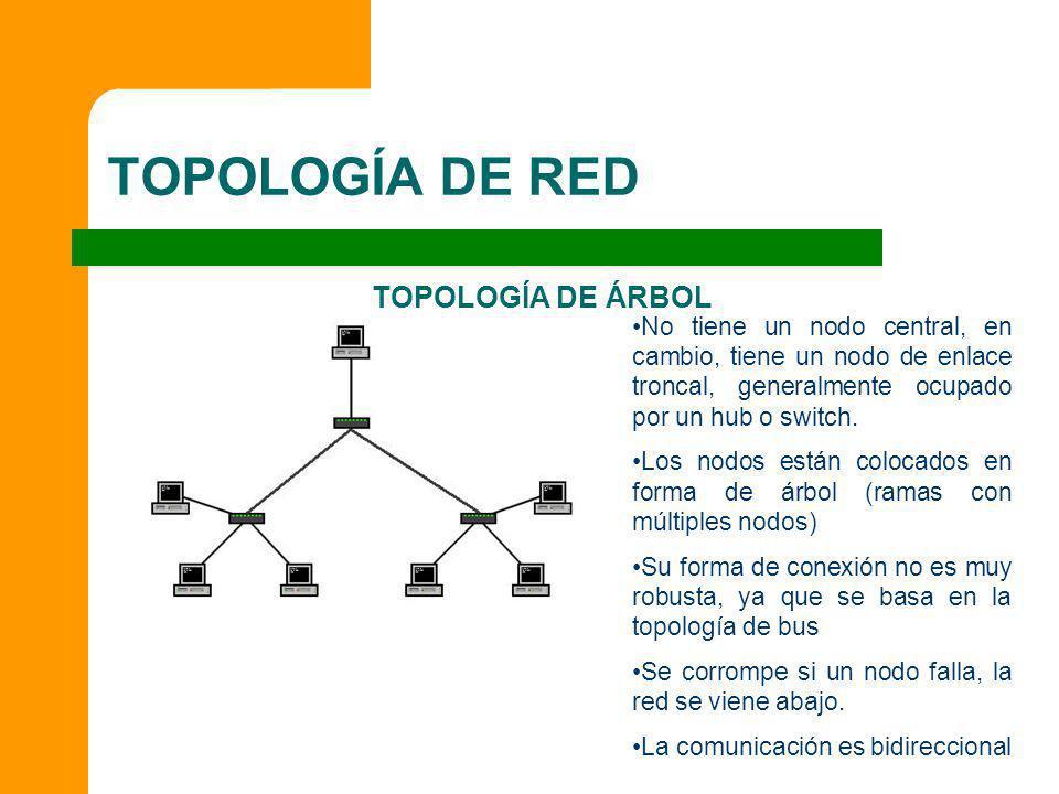 TOPOLOGÍA DE RED TOPOLOGÍA DE ÁRBOL