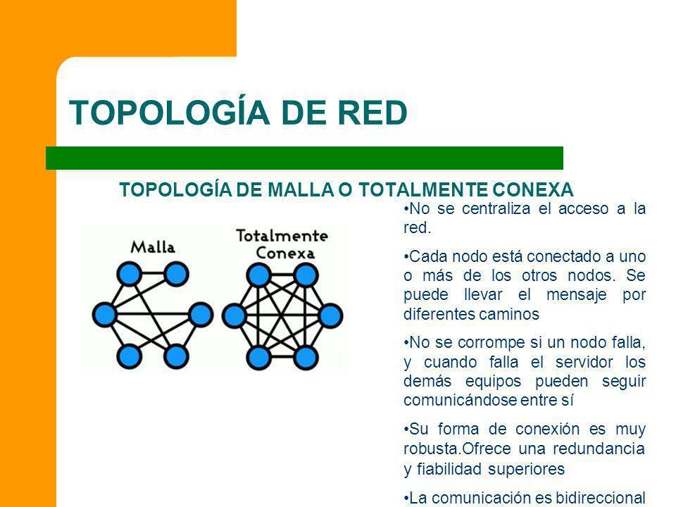 TOPOLOGÍA DE MALLA O TOTALMENTE CONEXA