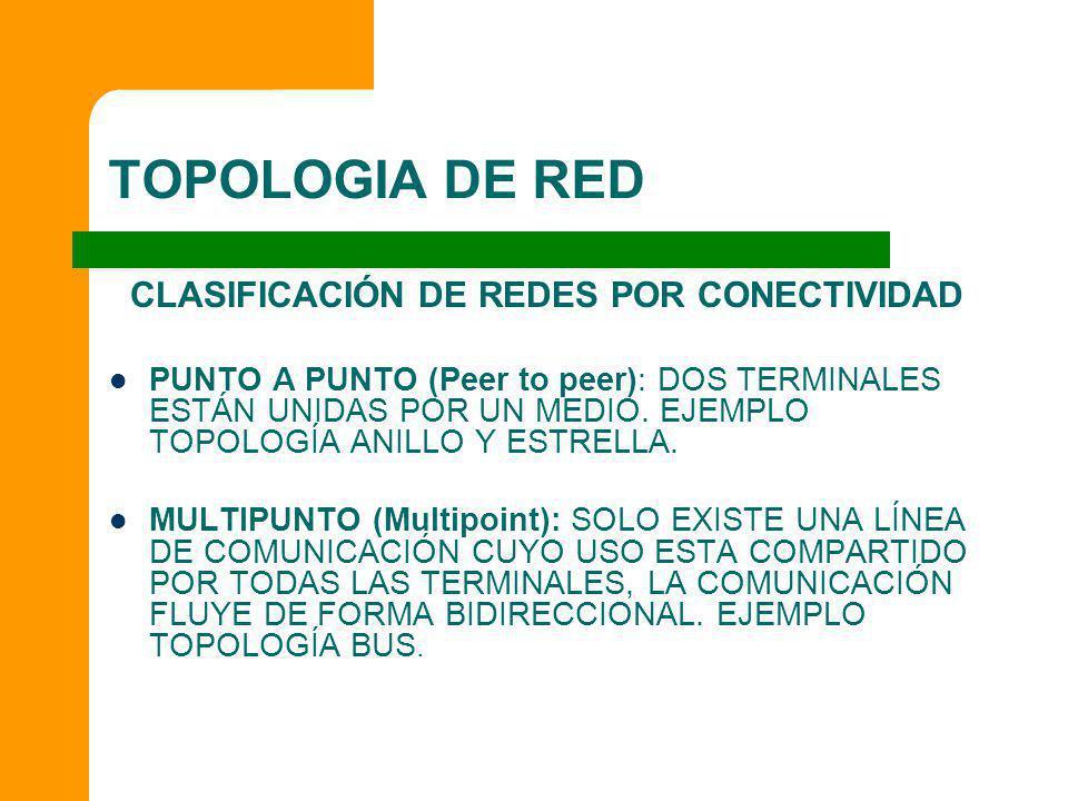 CLASIFICACIÓN DE REDES POR CONECTIVIDAD