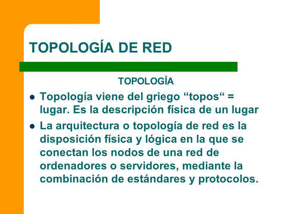 TOPOLOGÍA DE RED TOPOLOGÍA. Topología viene del griego topos = lugar. Es la descripción física de un lugar.