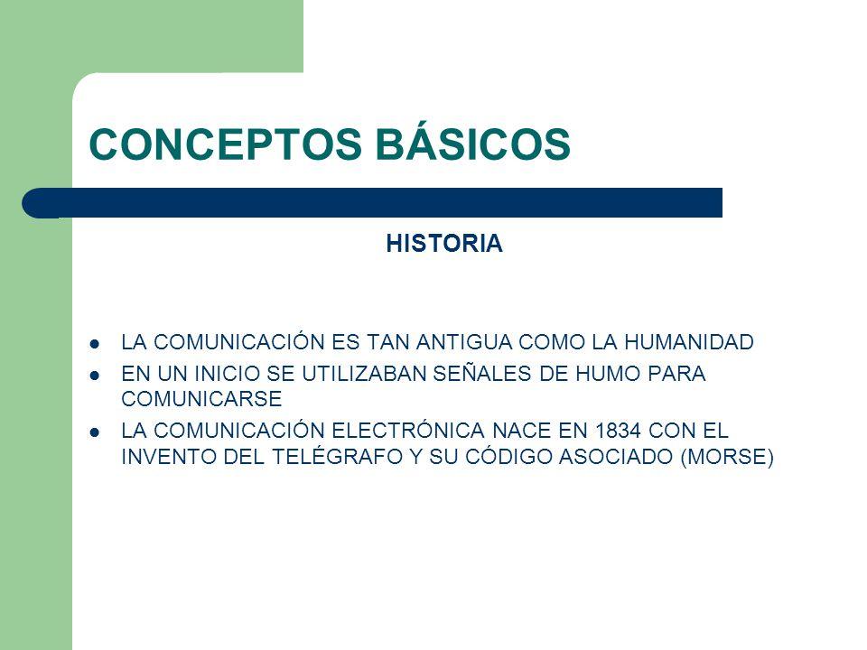 CONCEPTOS BÁSICOS HISTORIA