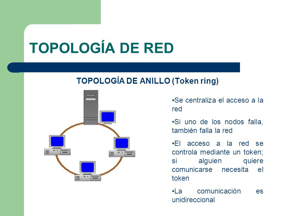 TOPOLOGÍA DE ANILLO (Token ring)