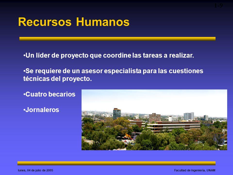 1-9 Recursos Humanos. Un líder de proyecto que coordine las tareas a realizar.