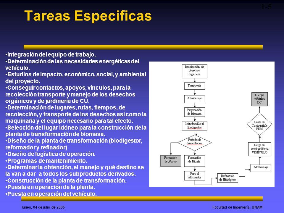 Tareas Especificas 1-5 Integración del equipo de trabajo.