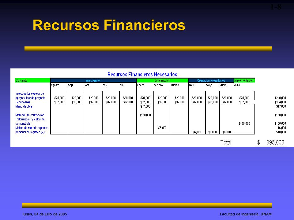 1-8 Recursos Financieros