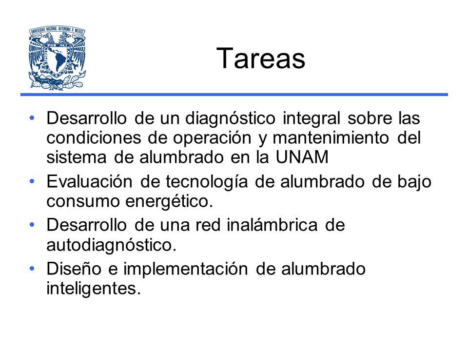 Tareas Desarrollo de un diagnóstico integral sobre las condiciones de operación y mantenimiento del sistema de alumbrado en la UNAM.