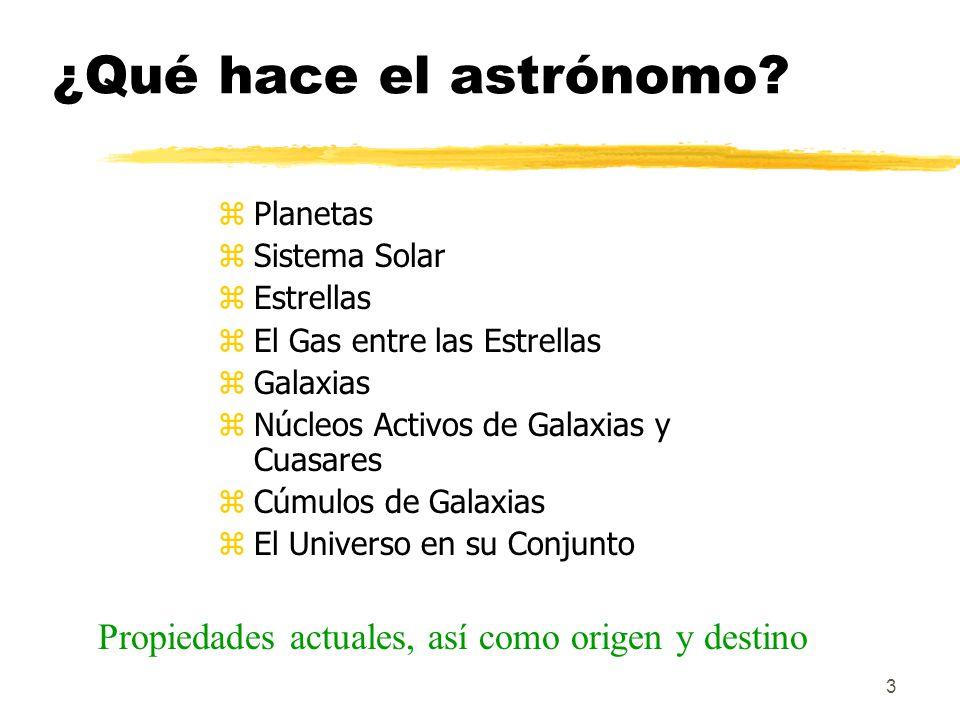 ¿Qué hace el astrónomo Planetas. Sistema Solar. Estrellas. El Gas entre las Estrellas. Galaxias.