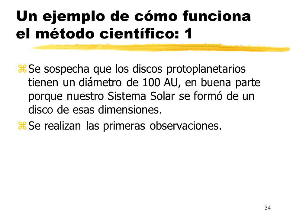 Un ejemplo de cómo funciona el método científico: 1