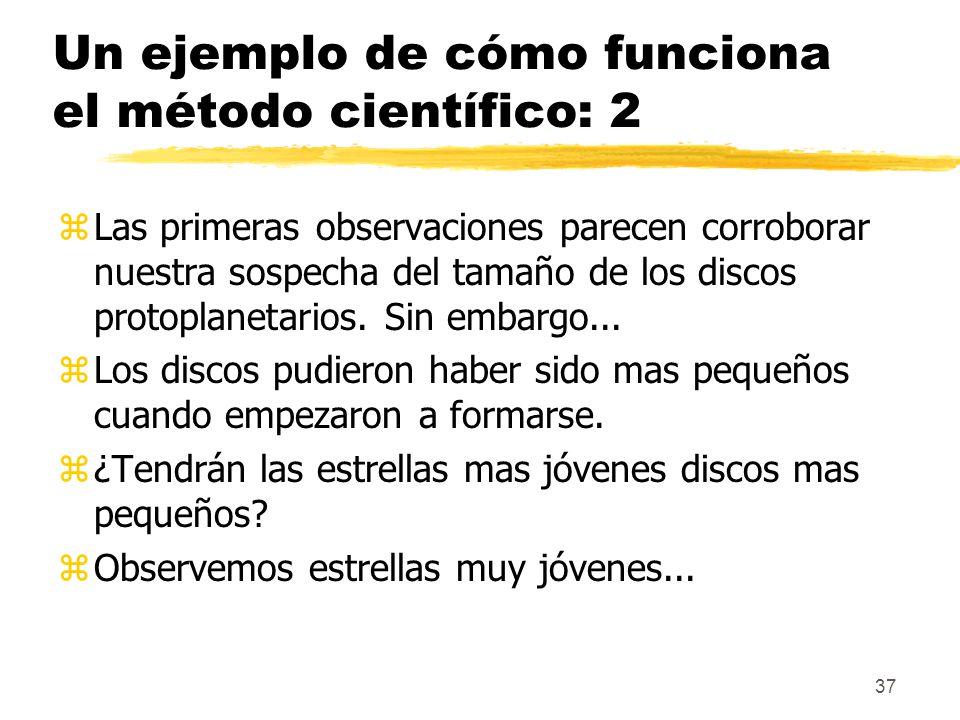 Un ejemplo de cómo funciona el método científico: 2