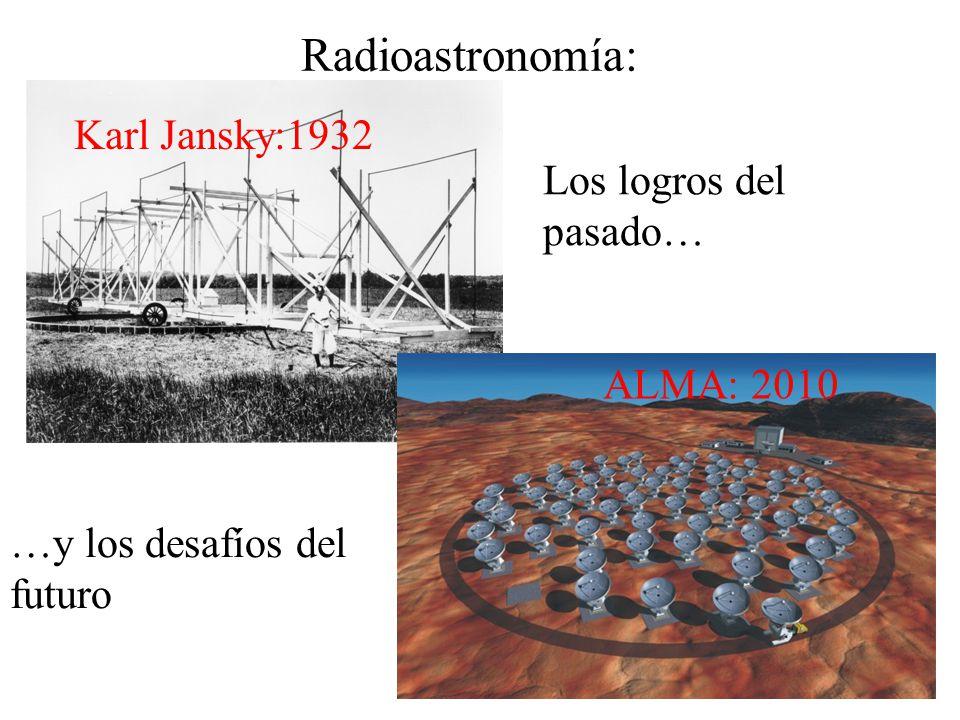 Radioastronomía: Karl Jansky:1932 Los logros del pasado… ALMA: 2010