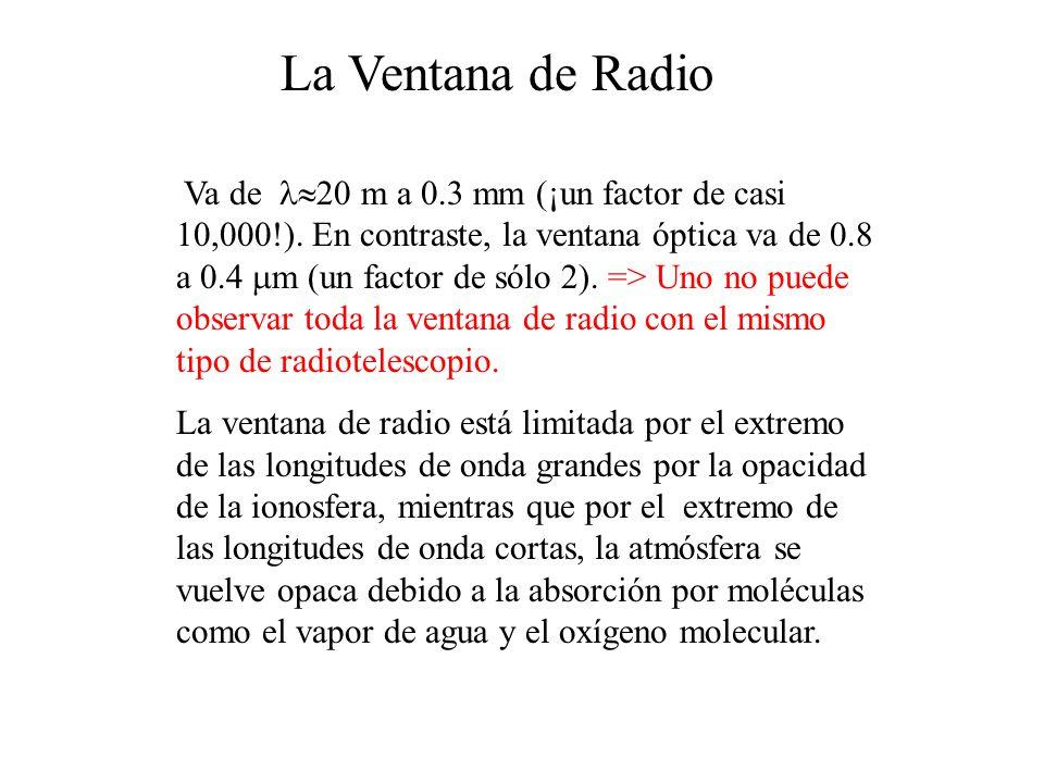 La Ventana de Radio